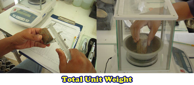 Total unit weight for Soil unit weight