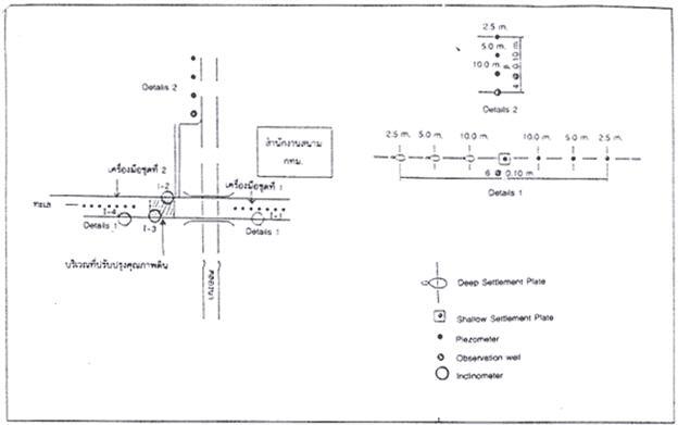 ที่มา www.thaicontractors.com