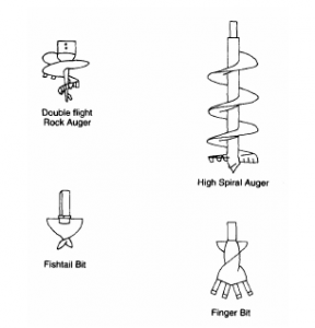 short-flight augers and auger bits