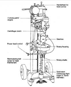 solid stem continuous flight auger rig