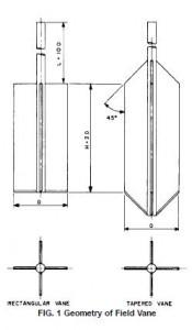geometry of field vane