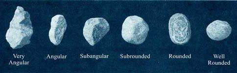 particle shape of soil