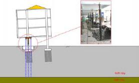 การเสริมฐานรากอาคารโดยการกดเสาเข็ม Micro Pile